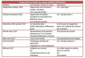 progression-sur-lannee-jpeg-blog